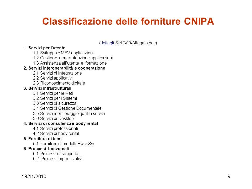 Classificazione delle forniture CNIPA (dettagli SINF-09-Allegato.doc)dettagli 1. Servizi per lutente 1.1 Sviluppo e MEV applicazioni 1.2 Gestione e ma
