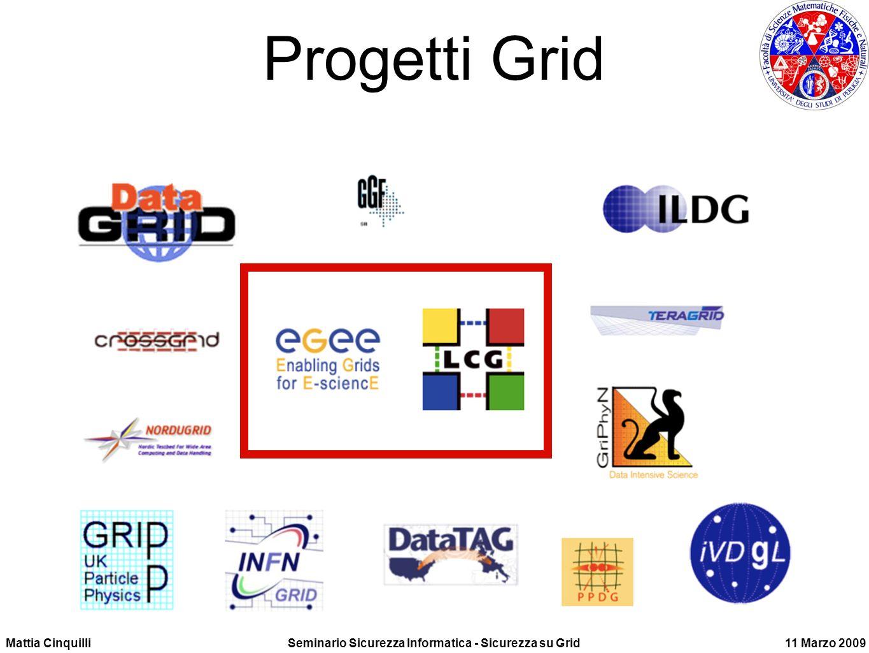 Mattia CinquilliSeminario Sicurezza Informatica - Sicurezza su Grid11 Marzo 2009 Progetti Grid