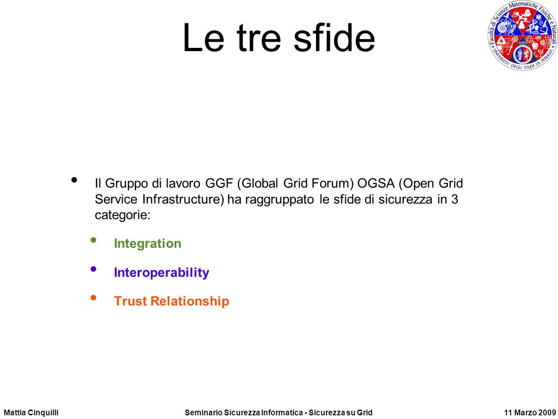 Mattia CinquilliSeminario Sicurezza Informatica - Sicurezza su Grid11 Marzo 2009 Le tre sfide Il Gruppo di lavoro GGF (Global Grid Forum) OGSA (Open Grid Service Infrastructure) ha raggruppato le sfide di sicurezza in 3 categorie: Integration Interoperability Trust Relationship