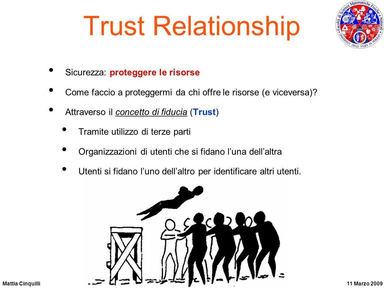 Mattia CinquilliSeminario Sicurezza Informatica - Sicurezza su Grid11 Marzo 2009 Trust Relationship Sicurezza: proteggere le risorse Come faccio a proteggermi da chi offre le risorse (e viceversa).