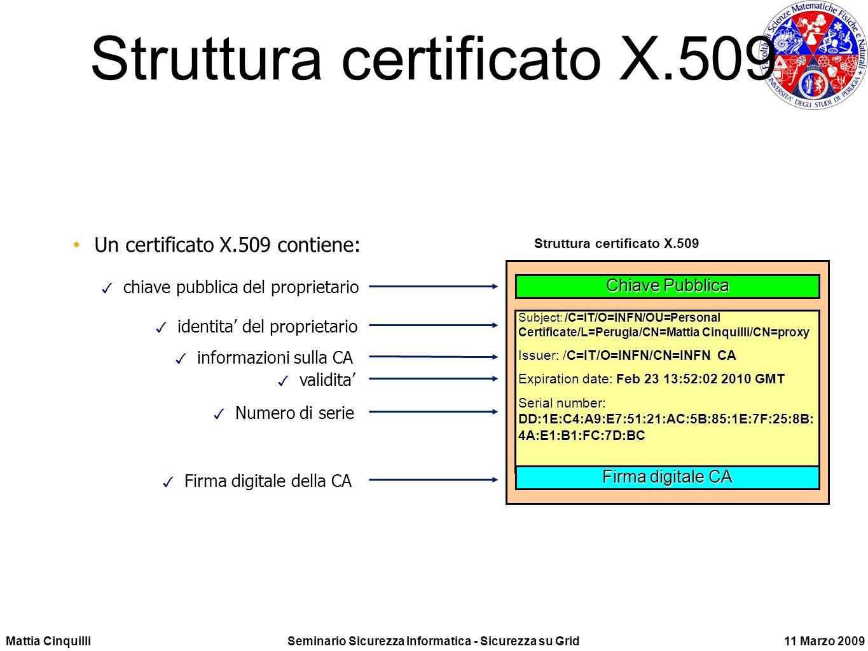 Mattia CinquilliSeminario Sicurezza Informatica - Sicurezza su Grid11 Marzo 2009 Struttura certificato X.509 Chiave Pubblica Subject: /C=IT/O=INFN/OU=Personal Certificate/L=Perugia/CN=Mattia Cinquilli/CN=proxy Issuer: /C=IT/O=INFN/CN=INFN CA Expiration date: Feb 23 13:52:02 2010 GMT Serial number: DD:1E:C4:A9:E7:51:21:AC:5B:85:1E:7F:25:8B: 4A:E1:B1:FC:7D:BC Firma digitale CA Struttura certificato X.509 chiave pubblica del proprietario identita del proprietario informazioni sulla CA validita Numero di serie Firma digitale della CA Un certificato X.509 contiene: