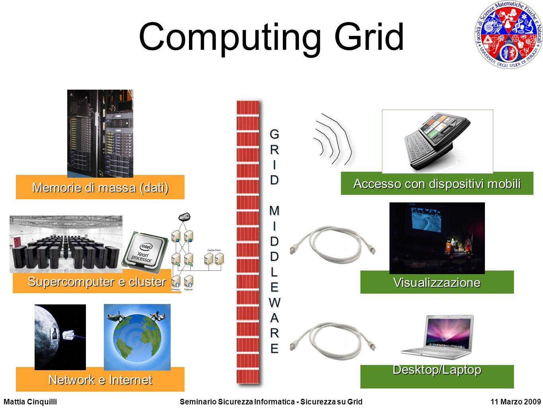 Seminario Sicurezza Informatica - Sicurezza su Grid11 Marzo 2009 Computing Grid Memorie di massa (dati) Network e Internet Visualizzazione Desktop/Laptop Accesso con dispositivi mobili GRIDMI GGRRIIDDMMIIDDDDLLEWAEWARREEGGRRIIDDMMIIDDDDLLEWAEWARREELRE Supercomputer e cluster