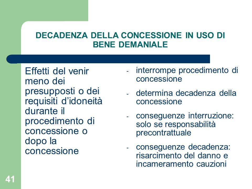 41 DECADENZA DELLA CONCESSIONE IN USO DI BENE DEMANIALE Effetti del venir meno dei presupposti o dei requisiti didoneità durante il procedimento di co