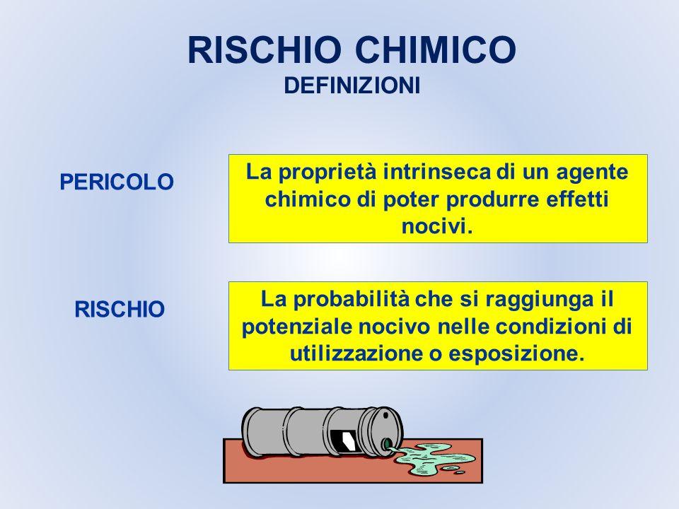 RISCHIO CHIMICO DEFINIZIONI RISCHIO PERICOLO La proprietà intrinseca di un agente chimico di poter produrre effetti nocivi. La probabilità che si ragg
