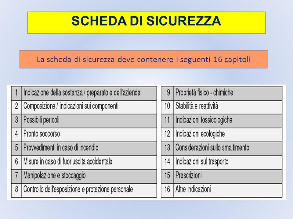 La scheda di sicurezza deve contenere i seguenti 16 capitoli SCHEDA DI SICUREZZA