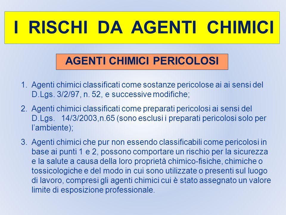 I RISCHI DA AGENTI CHIMICI AGENTI CHIMICI PERICOLOSI 1. 1.Agenti chimici classificati come sostanze pericolose ai ai sensi del D.Lgs. 3/2/97, n. 52, e