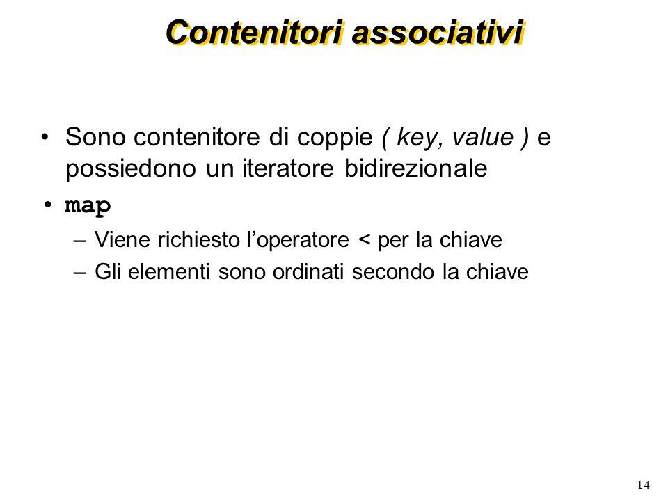 14 Contenitori associativi Sono contenitore di coppie ( key, value ) e possiedono un iteratore bidirezionale map –Viene richiesto loperatore < per la chiave –Gli elementi sono ordinati secondo la chiave