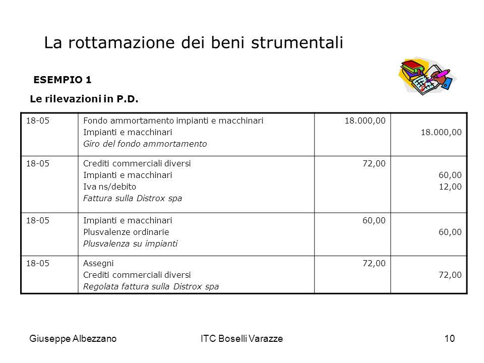 Giuseppe AlbezzanoITC Boselli Varazze10 ESEMPIO 1 Le rilevazioni in P.D. 18-05Fondo ammortamento impianti e macchinari Impianti e macchinari Giro del