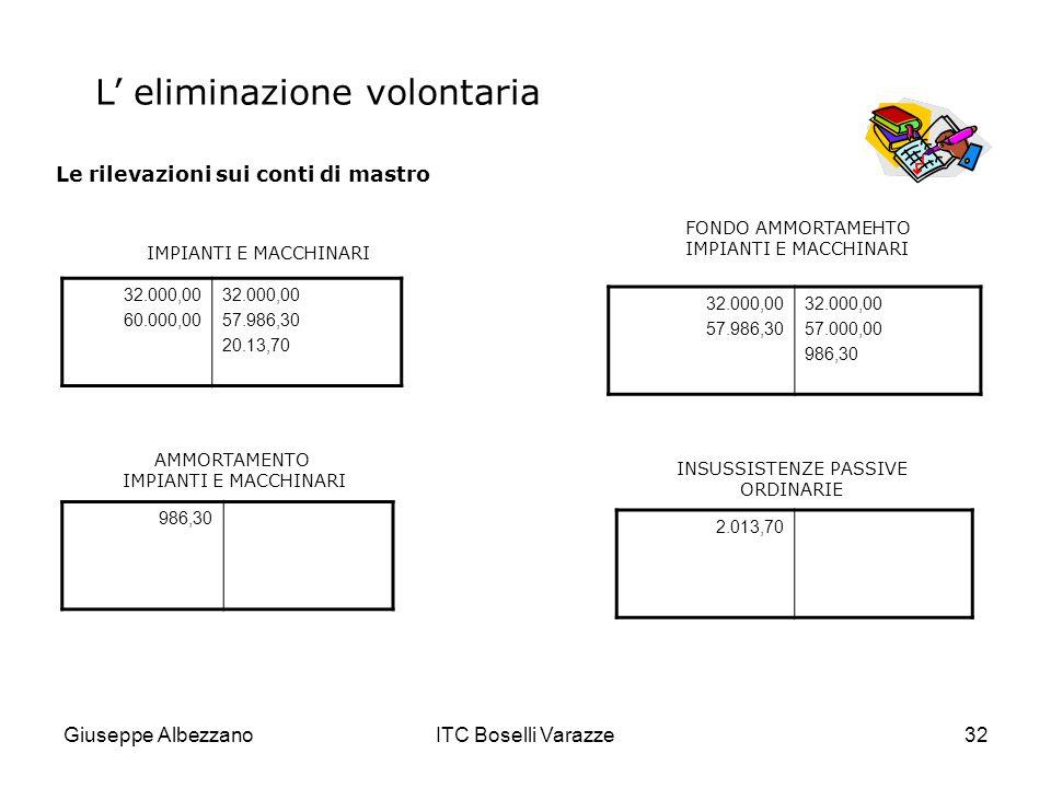 Giuseppe AlbezzanoITC Boselli Varazze32 Le rilevazioni sui conti di mastro L eliminazione volontaria 32.000,00 60.000,00 32.000,00 57.986,30 20.13,70