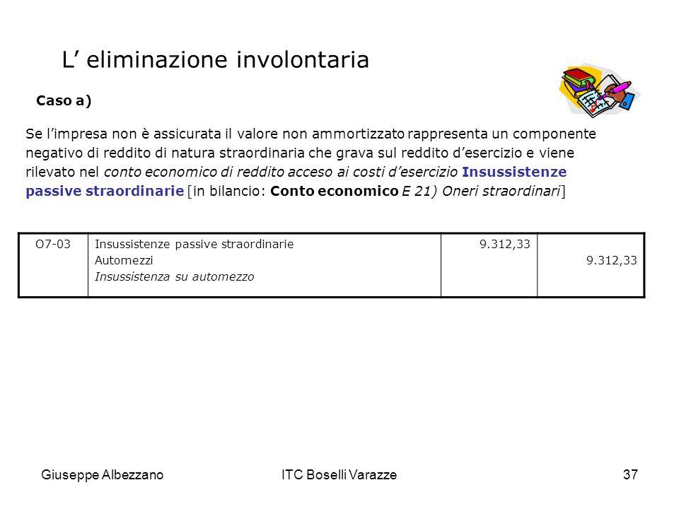 Giuseppe AlbezzanoITC Boselli Varazze37 Se limpresa non è assicurata il valore non ammortizzato rappresenta un componente negativo di reddito di natur