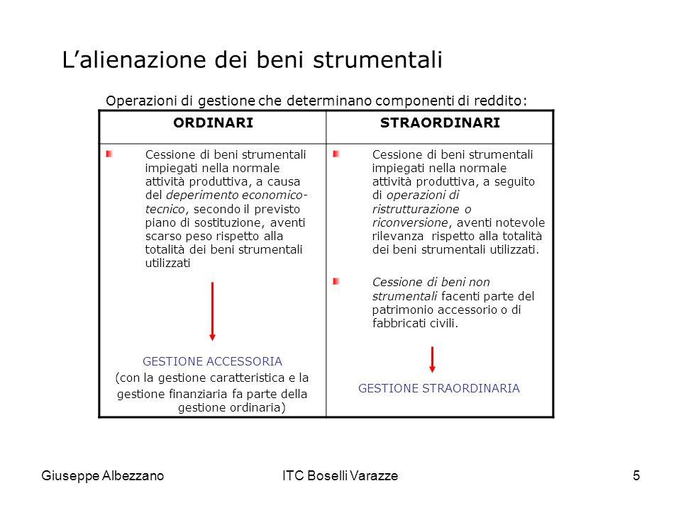 Giuseppe AlbezzanoITC Boselli Varazze6 Lalienazione dei beni strumentali PERMUTA Quando la cessione di un bene strumentale è abbinata allacquisto di un bene nuovo si assiste da una permuta, accompagnata dal pagamento della differenza tra i due prezzi.