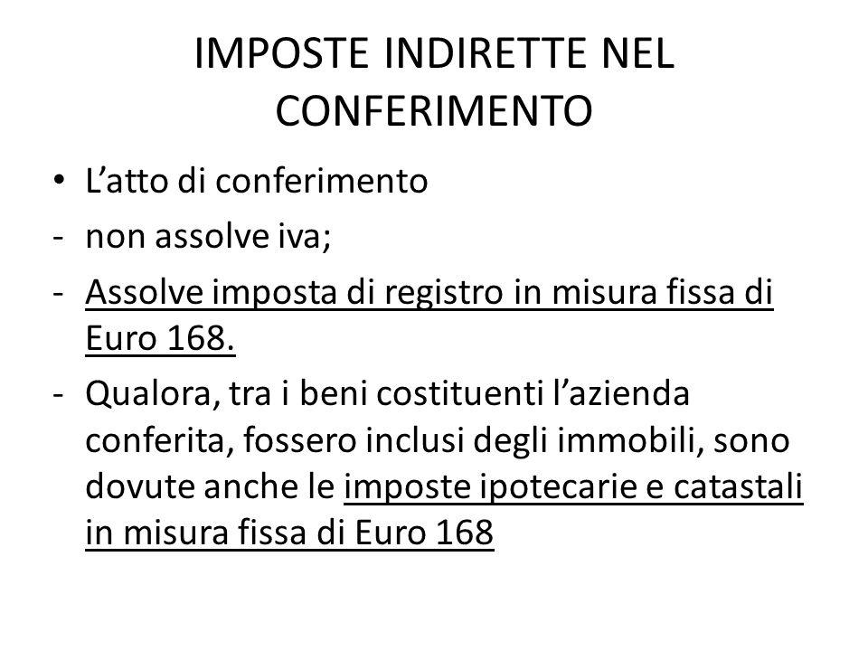 IMPOSTE INDIRETTE NEL CONFERIMENTO Latto di conferimento -non assolve iva; -Assolve imposta di registro in misura fissa di Euro 168.