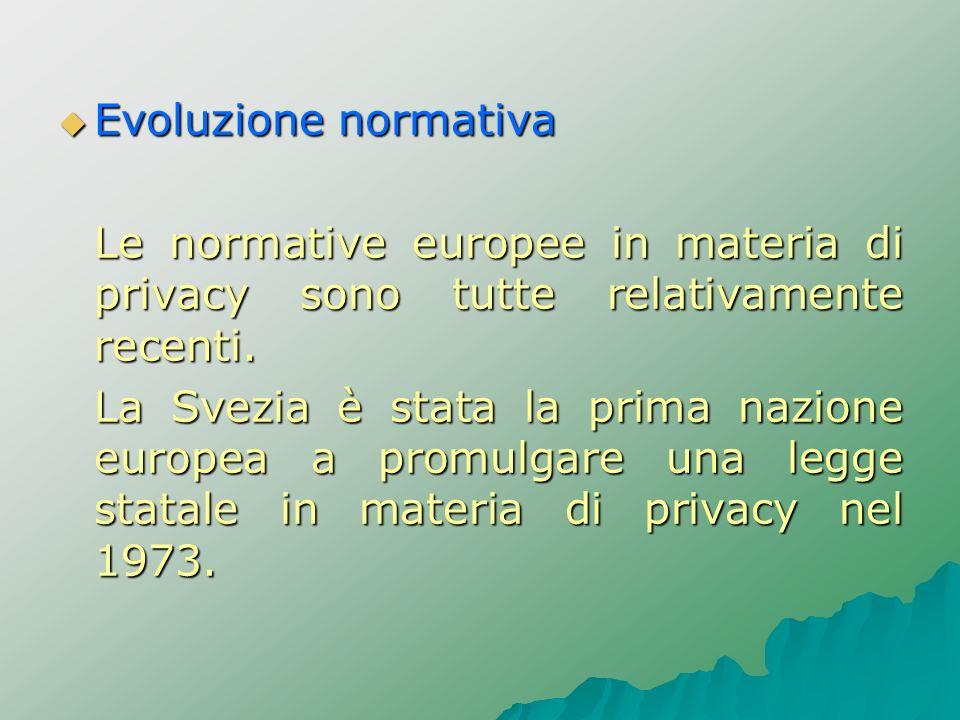 Evoluzione normativa Evoluzione normativa Le normative europee in materia di privacy sono tutte relativamente recenti. La Svezia è stata la prima nazi
