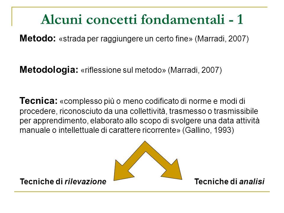 Alcuni concetti fondamentali - 1 Metodo: «strada per raggiungere un certo fine» (Marradi, 2007) Metodologia: «riflessione sul metodo» (Marradi, 2007)