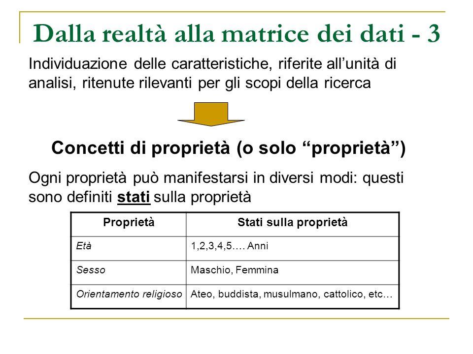 Dalla realtà alla matrice dei dati - 3 Individuazione delle caratteristiche, riferite allunità di analisi, ritenute rilevanti per gli scopi della ricerca Concetti di proprietà (o solo proprietà) Ogni proprietà può manifestarsi in diversi modi: questi sono definiti stati sulla proprietà ProprietàStati sulla proprietà Età1,2,3,4,5….