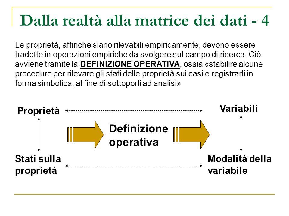Dalla realtà alla matrice dei dati - 4 Le proprietà, affinché siano rilevabili empiricamente, devono essere tradotte in operazioni empiriche da svolgere sul campo di ricerca.