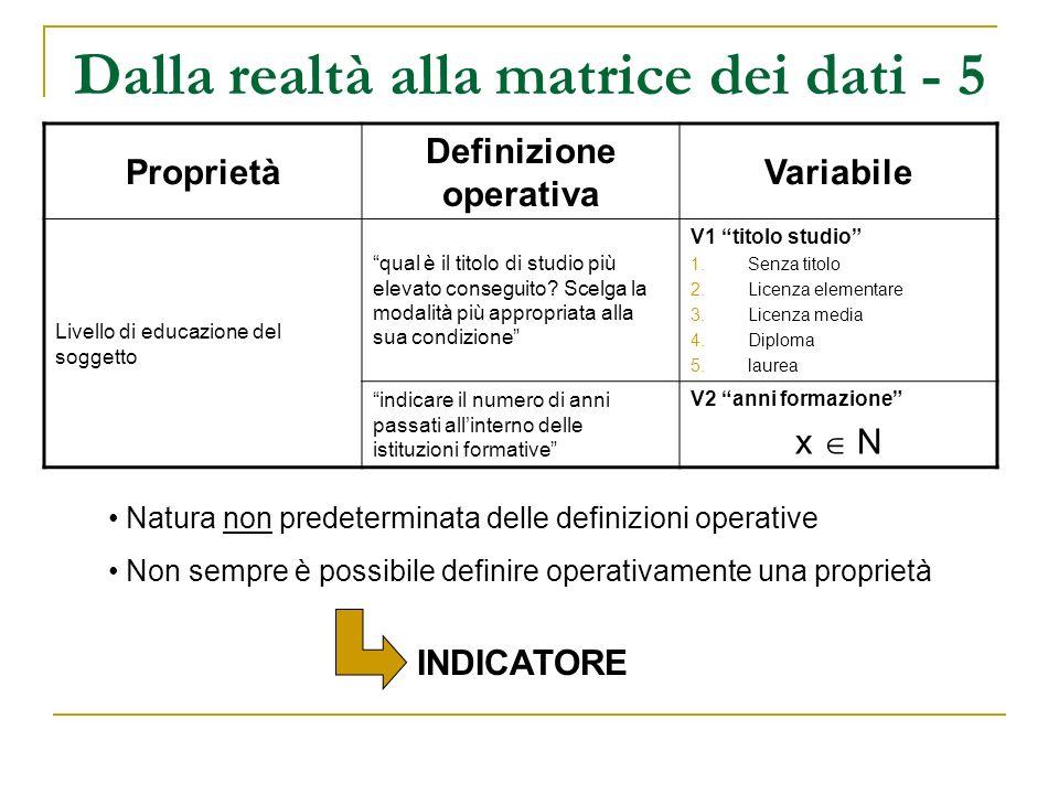 Dalla realtà alla matrice dei dati - 5 Proprietà Definizione operativa Variabile Livello di educazione del soggetto qual è il titolo di studio più ele