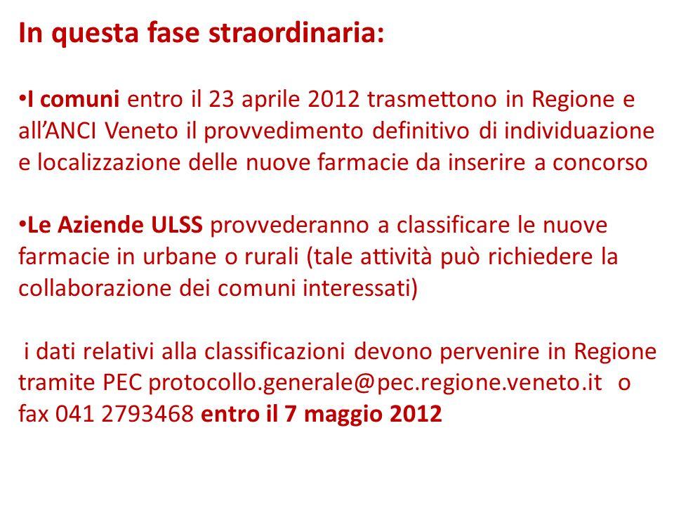In questa fase straordinaria: I comuni entro il 23 aprile 2012 trasmettono in Regione e allANCI Veneto il provvedimento definitivo di individuazione e