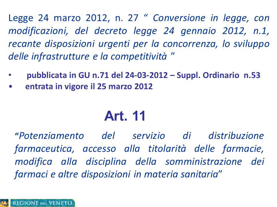 Art. 11 Potenziamento del servizio di distribuzione farmaceutica, accesso alla titolarità delle farmacie, modifica alla disciplina della somministrazi