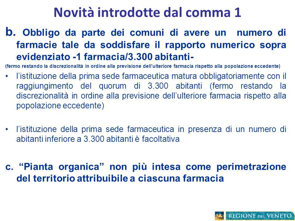 b. Obbligo da parte dei comuni di avere un numero di farmacie tale da soddisfare il rapporto numerico sopra evidenziato -1 farmacia/3.300 abitanti- (f