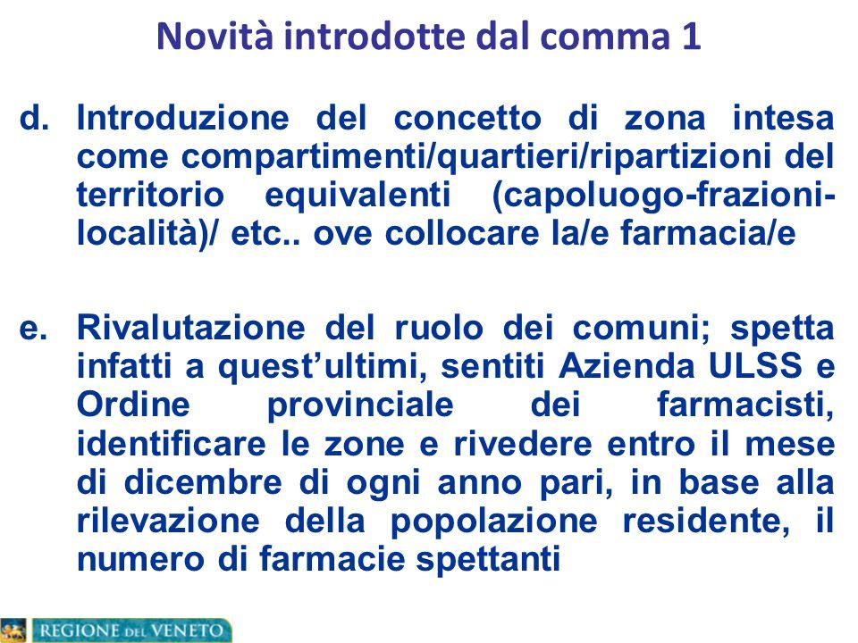 d.Introduzione del concetto di zona intesa come compartimenti/quartieri/ripartizioni del territorio equivalenti (capoluogo-frazioni- località)/ etc..