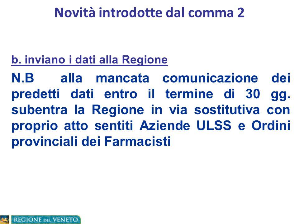 b. inviano i dati alla Regione N.B alla mancata comunicazione dei predetti dati entro il termine di 30 gg. subentra la Regione in via sostitutiva con