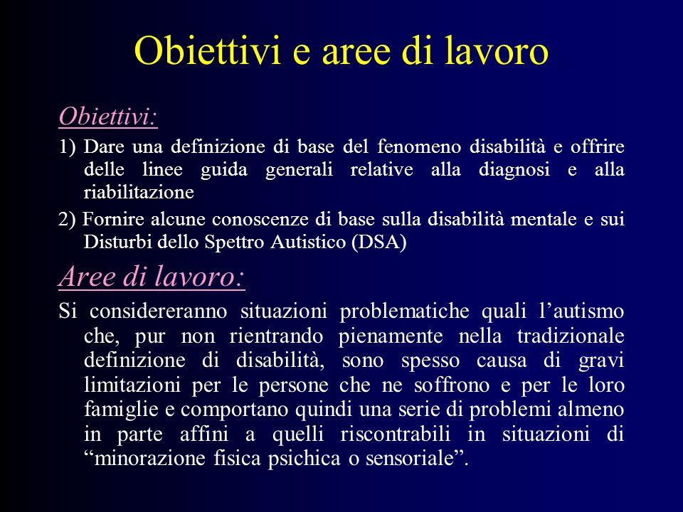 Profilo dinamico funzionale (Pdf) Comprende anchesso la valutazione delle difficoltà e unanalisi dello sviluppo potenziale a breve e a medio termine in diversi ambiti Diagnosi funzionale (Aree) Cognitiva Affettivo-relazionale Linguistica Sensoriale Motorio-prassica Neuropsicologica Autonomia Profilo dinamico funzionale (Assi) Cognitivo Affettivo-relazionale Comunicazionale Linguistico Sensoriale Motorio-prassico Neuropsicologico Autonomia Apprendimento Aree e assi della Df e del Pdf La Df viene stilata da una équipe composta da assistenti sociali, medici, fisioterapisti, terapisti occupazionali, terapisti del linguaggio,infermieri, psicologi (esclusi operatori scolastici e famiglie).