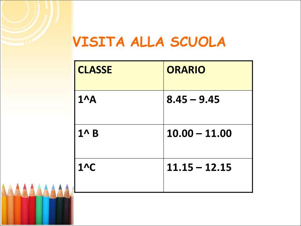 VISITA ALLA SCUOLA CLASSEORARIO 1^A8.45 – 9.45 1^ B10.00 – 11.00 1^C11.15 – 12.15