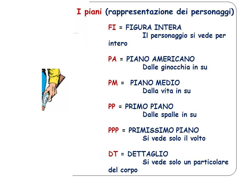 FI = FIGURA INTERA Il personaggio si vede per intero PA = PIANO AMERICANO Dalle ginocchia in su PM = PIANO MEDIO Dalla vita in su PP = PRIMO PIANO Dal