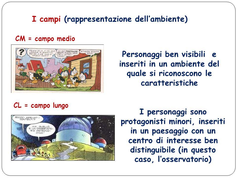 CM = campo medio I campi (rappresentazione dellambiente) Personaggi ben visibili e inseriti in un ambiente del quale si riconoscono le caratteristiche