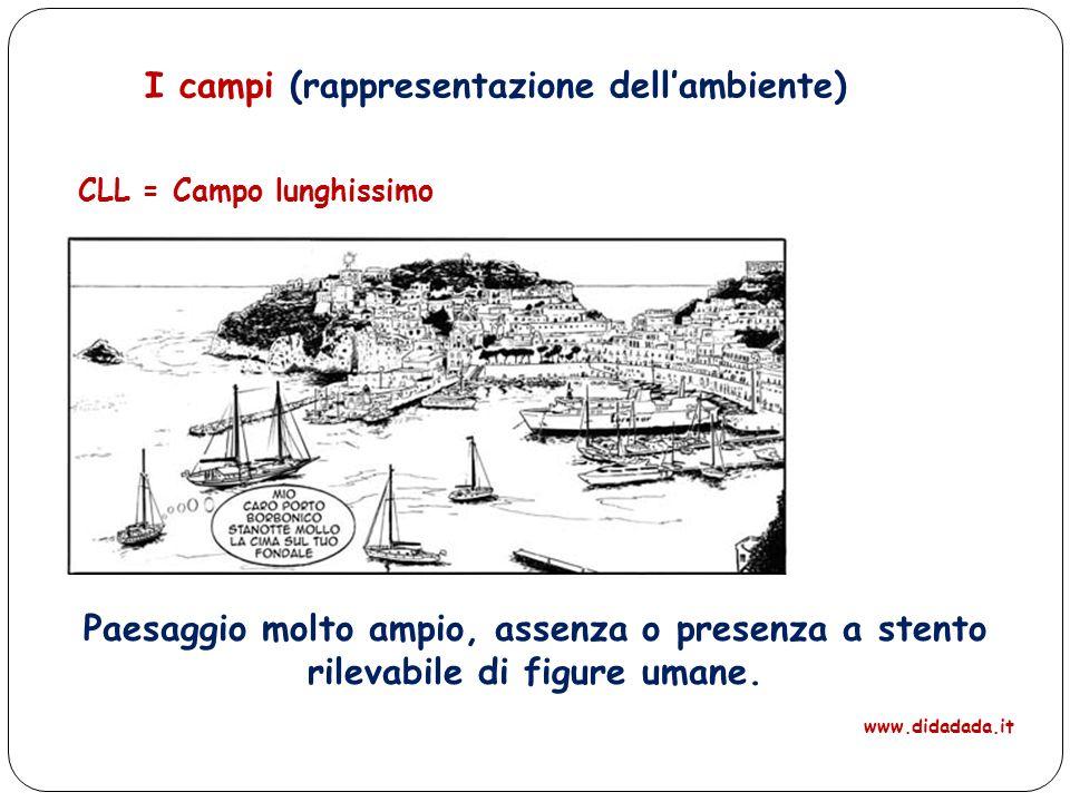 CLL = Campo lunghissimo Paesaggio molto ampio, assenza o presenza a stento rilevabile di figure umane. I campi (rappresentazione dellambiente) www.did