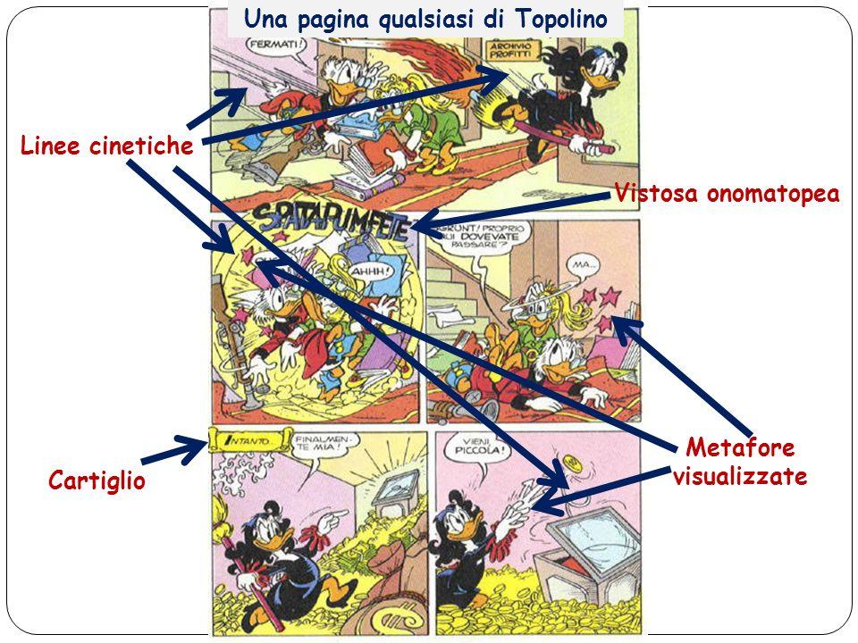 Una pagina qualsiasi di Topolino Linee cinetiche Vistosa onomatopea Metafore visualizzate Cartiglio