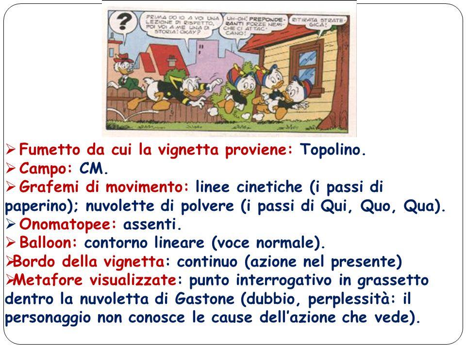Fumetto da cui la vignetta proviene: Topolino. Campo: CM. Grafemi di movimento: linee cinetiche (i passi di paperino); nuvolette di polvere (i passi d