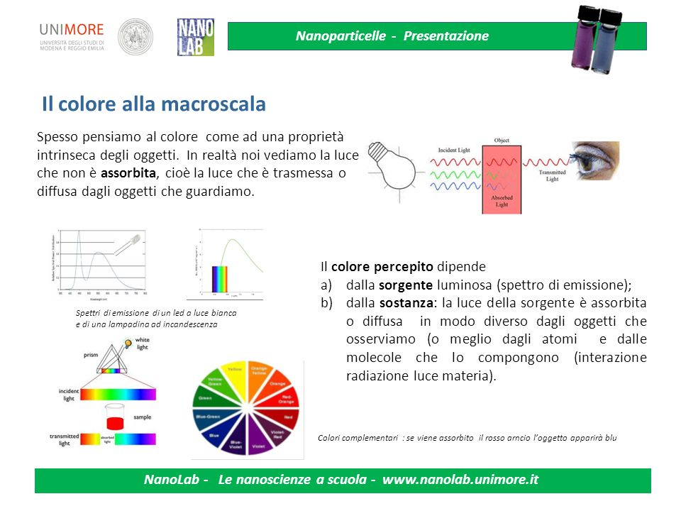 Nanoparticelle - Presentazione NanoLab - Le nanoscienze a scuola - www.nanolab.unimore.it Il colore alla macroscala Spesso pensiamo al colore come ad