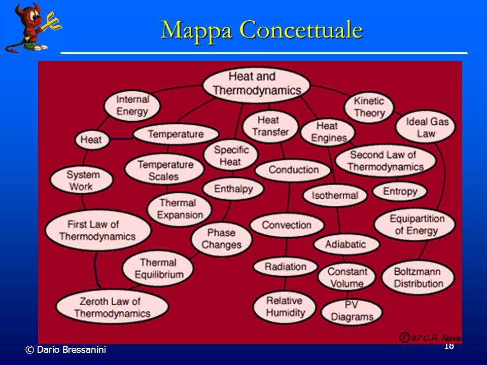 © Dario Bressanini 18 Mappa Concettuale