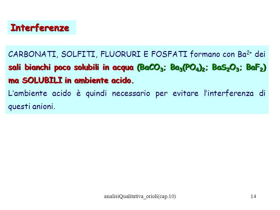 analisiQualitativa_orioli(cap.10)14 sali bianchi poco solubili in acqua (BaCO 3 ; Ba 3 (PO 4 ) 2 ; BaS 2 O 3 ; BaF 2 ) ma SOLUBILI in ambiente acido.