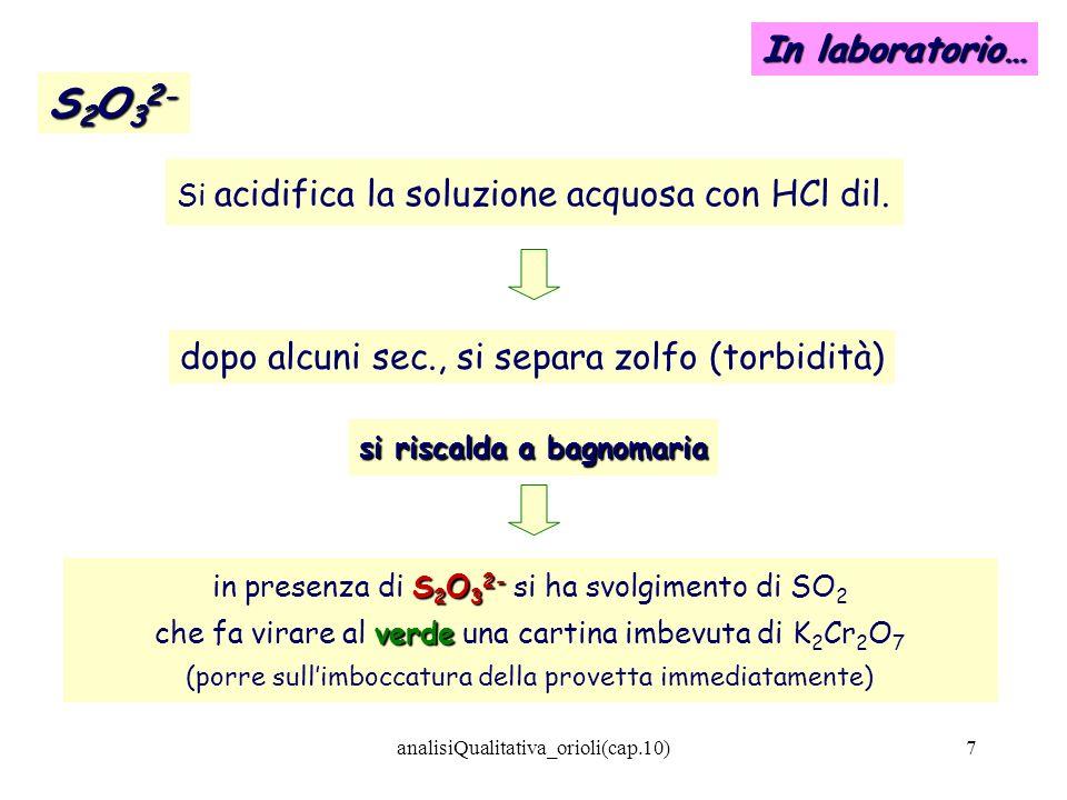 analisiQualitativa_orioli(cap.10)7 Si acidifica la soluzione acquosa con HCl dil. S 2 O 3 2- si riscalda a bagnomaria S 2 O 3 2- in presenza di S 2 O