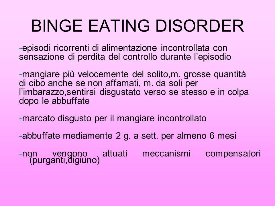 -episodi ricorrenti di alimentazione incontrollata con sensazione di perdita del controllo durante lepisodio -mangiare più velocemente del solito,m. g