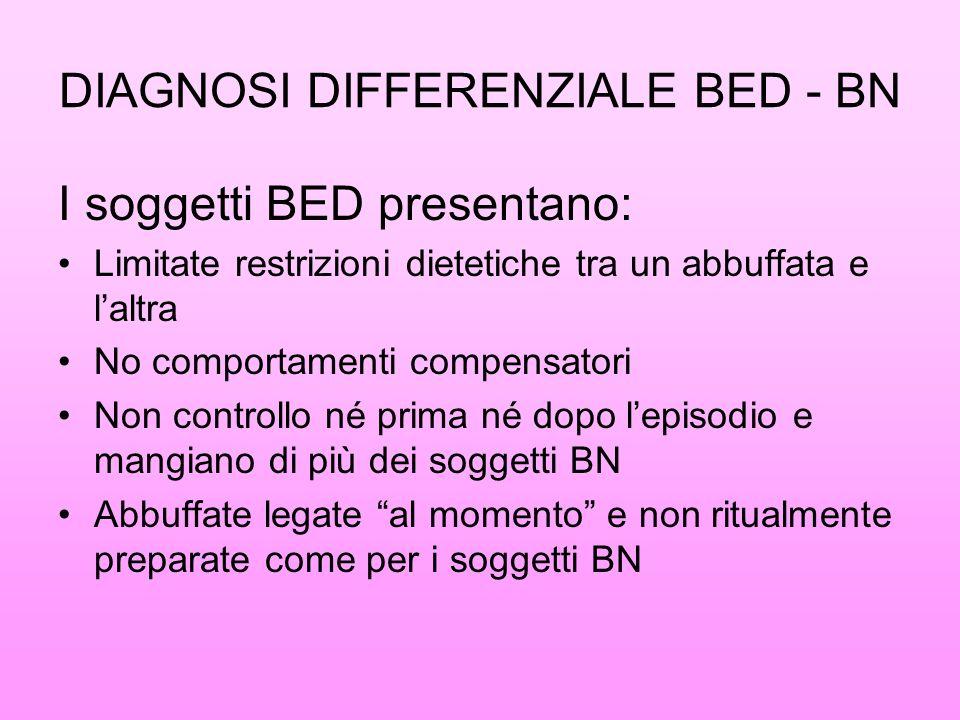 DIAGNOSI DIFFERENZIALE BED - BN I soggetti BED presentano: Limitate restrizioni dietetiche tra un abbuffata e laltra No comportamenti compensatori Non
