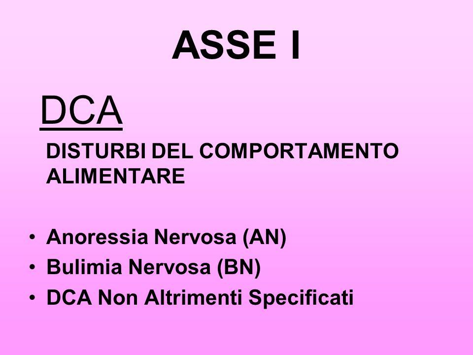 ASSE I DCA DISTURBI DEL COMPORTAMENTO ALIMENTARE Anoressia Nervosa (AN) Bulimia Nervosa (BN) DCA Non Altrimenti Specificati
