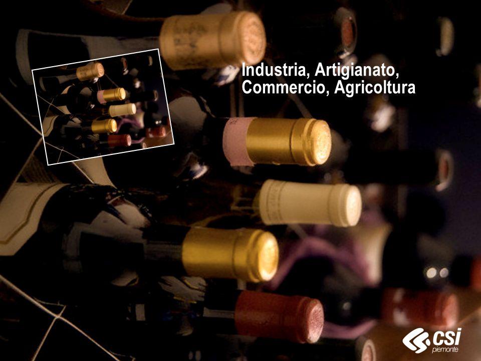 Industria, Artigianato, Commercio, Agricoltura