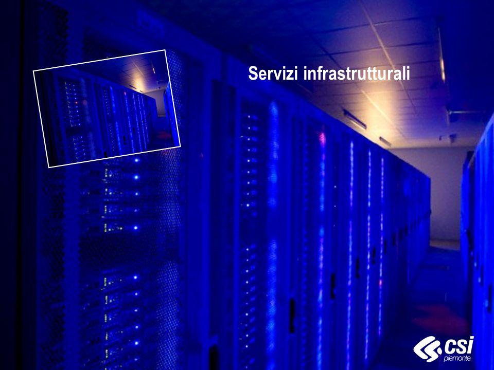 Servizi infrastrutturali