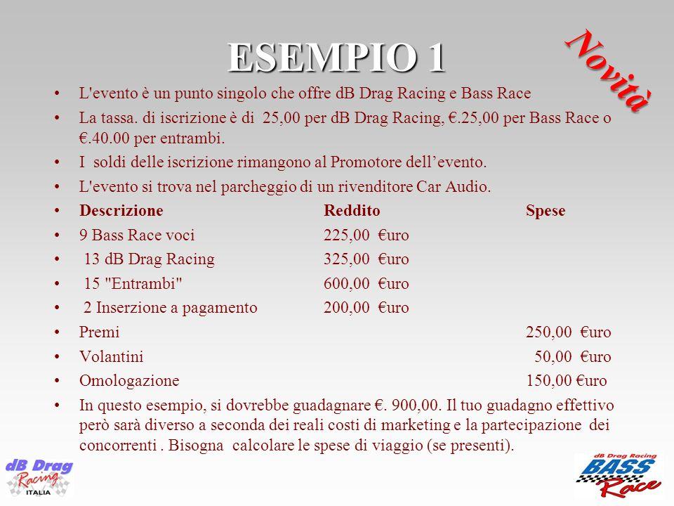 ESEMPIO 1 L'evento è un punto singolo che offre dB Drag Racing e Bass Race La tassa. di iscrizione è di 25,00 per dB Drag Racing,.25,00 per Bass Race