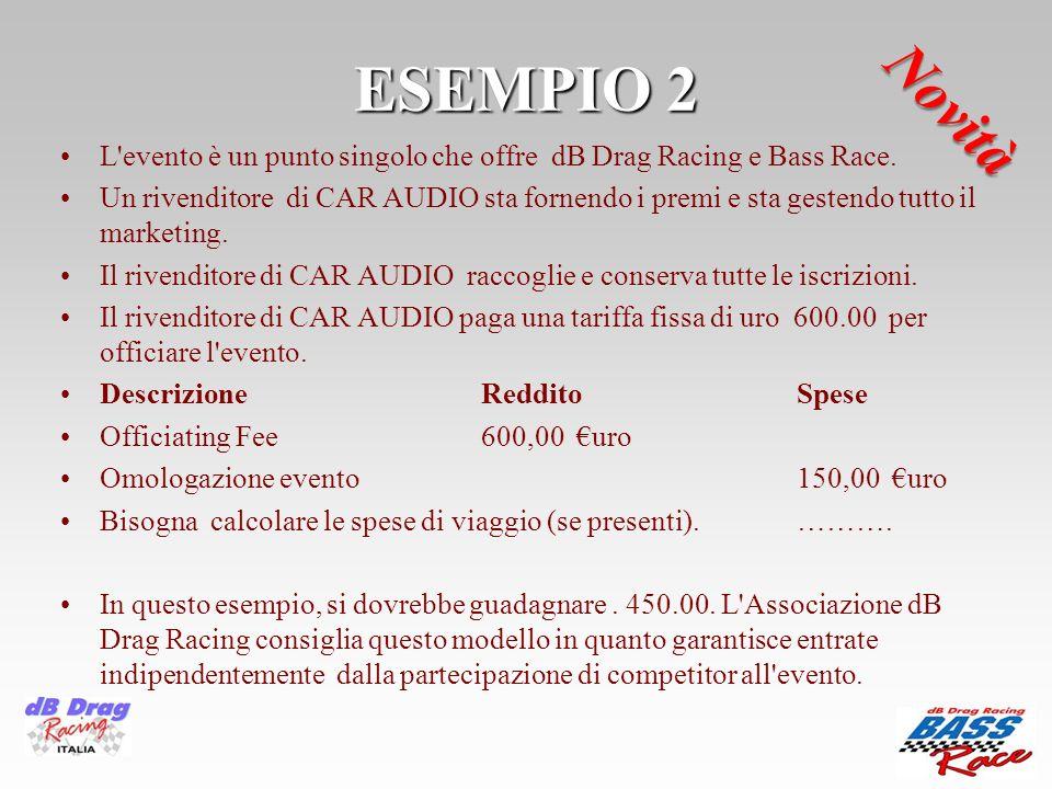 ESEMPIO 2 L'evento è un punto singolo che offre dB Drag Racing e Bass Race. Un rivenditore di CAR AUDIO sta fornendo i premi e sta gestendo tutto il m
