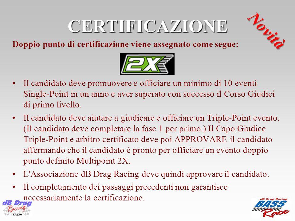 CERTIFICAZIONE Doppio punto di certificazione viene assegnato come segue: Il candidato deve promuovere e officiare un minimo di 10 eventi Single-Point