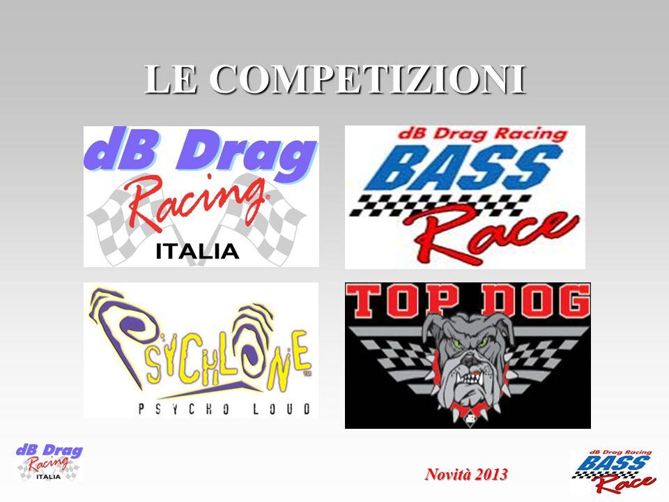 RESPONSABILITA Come promotore di eventi ti sarà richiesto di: Promuovere lo sport del dB Drag Racing, Bass Race, Psychlone e Top Dog, nel territorio assegnato.