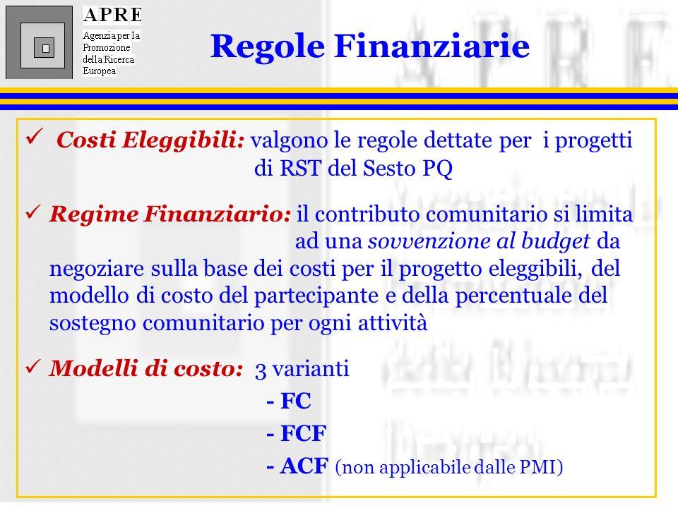 Regole Finanziarie Costi Eleggibili: valgono le regole dettate per i progetti di RST del Sesto PQ Regime Finanziario: il contributo comunitario si limita ad una sovvenzione al budget da negoziare sulla base dei costi per il progetto eleggibili, del modello di costo del partecipante e della percentuale del sostegno comunitario per ogni attività Modelli di costo: 3 varianti - FC - FCF - ACF (non applicabile dalle PMI)