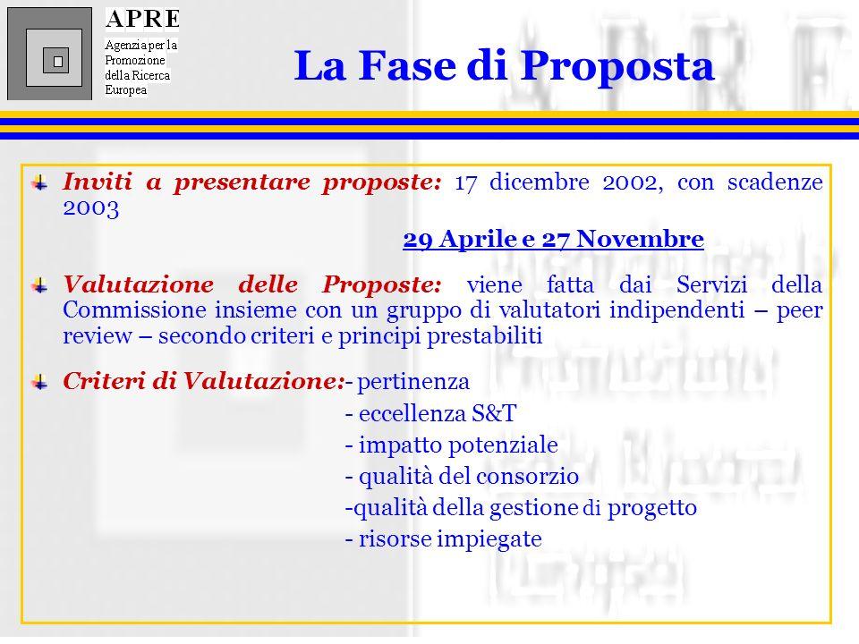 La Fase di Proposta Inviti a presentare proposte: 17 dicembre 2002, con scadenze 2003 29 Aprile e 27 Novembre Valutazione delle Proposte: viene fatta dai Servizi della Commissione insieme con un gruppo di valutatori indipendenti – peer review – secondo criteri e principi prestabiliti Criteri di Valutazione:- pertinenza - eccellenza S&T - impatto potenziale - qualità del consorzio -qualità della gestione di progetto - risorse impiegate
