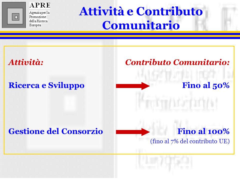 Attività e Contributo Comunitario Attività: Ricerca e Sviluppo Gestione del Consorzio Contributo Comunitario: Fino al 50% Fino al 100% (fino al 7% del contributo UE)