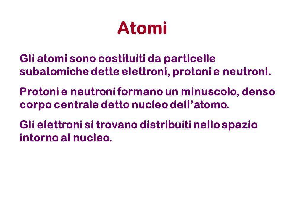 Teoria atomica della materia La materia e costituita da atomi Gli atomi di un elemento sono diversi da quelli di un altro elemento Gli atomi si combinano secondo rapporti definiti per formare composti La combinazione degli atomi in un composto puo cambiare solo quando avviene una reazione chimica Una reazione chimica cambia il rapporto con cui gli atomi si combinano, ma non altera la natura degli atomi